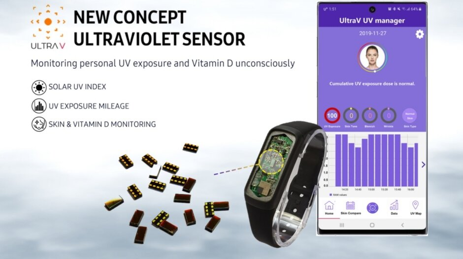 Ultra V measures solar UV rays and analyzes them - Here are the cool incubator projects and startups Samsung will display at CES next month